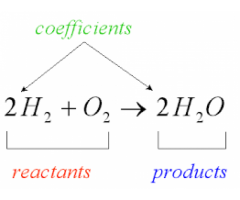 CBSE : Class X : Chapter 1 : Chemical Reaction and Equations : Explain various steps involve in chemical reaction.